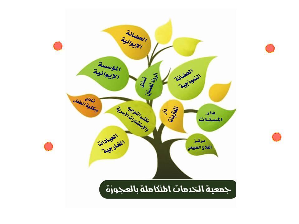 جمعية الخدمات المتكاملة